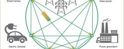 smart_grid_1483422300-siemens