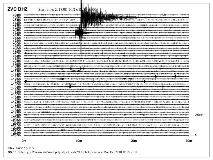 Takto reagoval seismograf ve Zvíkově